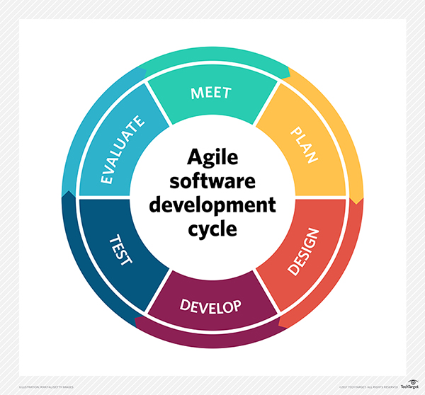 agile software development vietnam